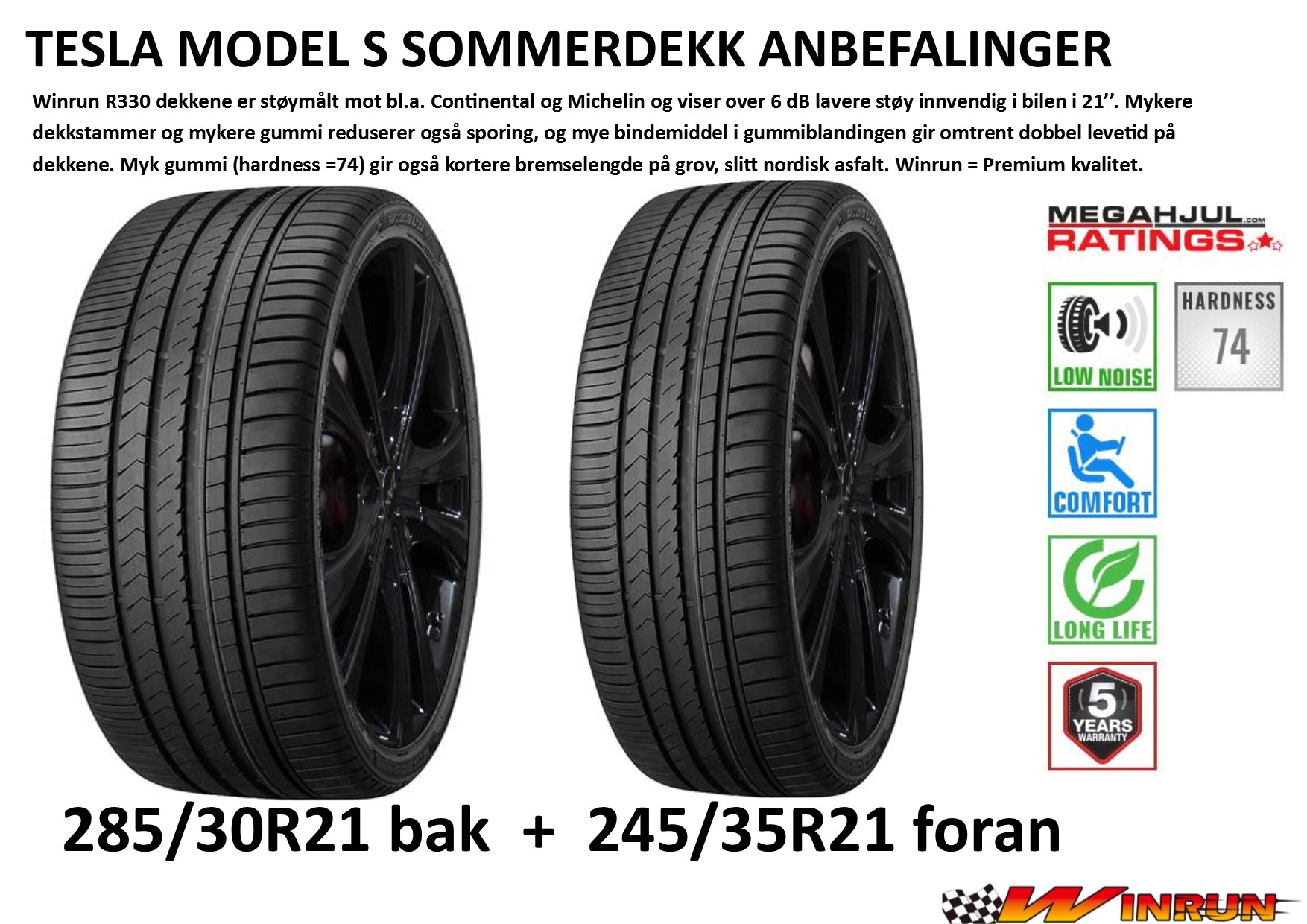 Tesla model S med 21 tommers staggered og 285/30R21 bak